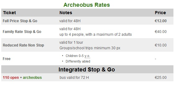 Archeobus Rates Hop On/Hop Off Buses in Rome