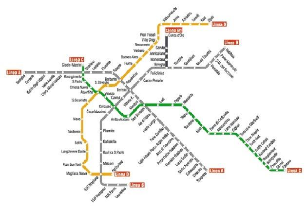 metro line c