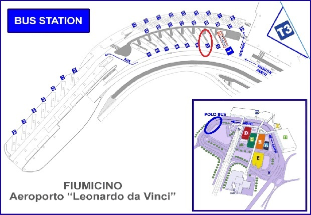 SITBUS location at FCO no logo Terravision Back at FCO