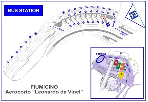 BusDepotlocation thumb Transportation Options From Fiumicino Airport (FCO) to the City of Rome